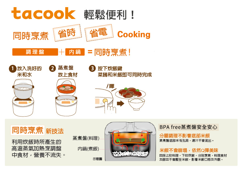 TIGER-JAJ-A-mini-rice-cooker-tacook-1.jpg (147 KB)