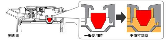 TIGER-water-boiler-warmer-ch-1.jpg (15 KB)