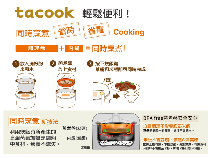 tiger-JAJ-A-mini-rice-cooker-3.png (274 KB)