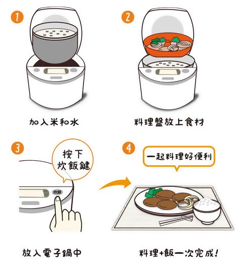 tiger-jax-s-rice-cooker-tacook-1.png (143 KB)