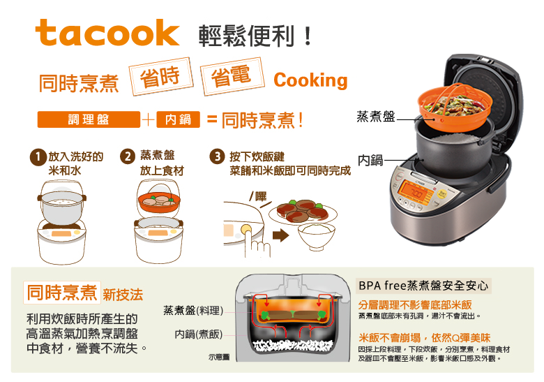 tiger-jkt-s-rice-cooker-tacook-1.png (341 KB)